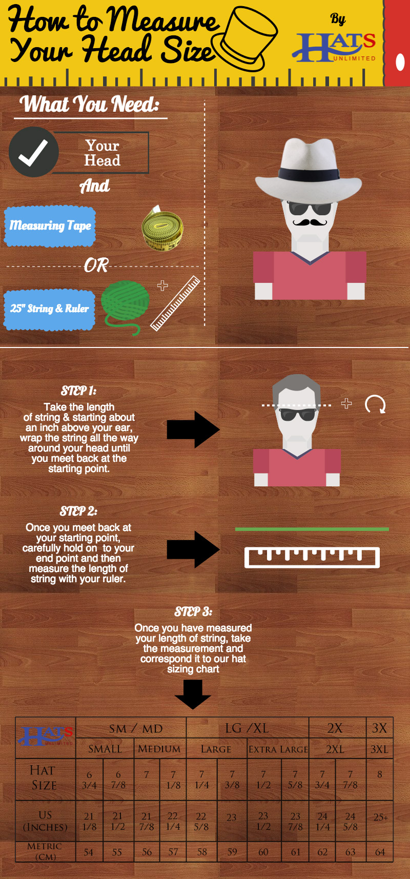 how to measure your hat size infographic