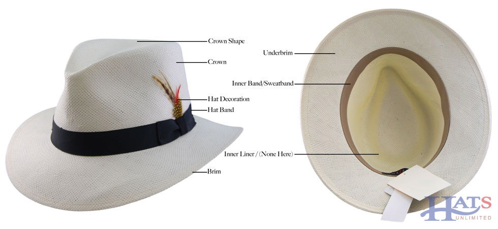 3710a4e62f1 Ultimate Guide to Hat Styles